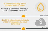 tendances-cloud-2015_liquid_cloud